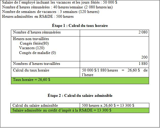 Calcul dépenses RSDE